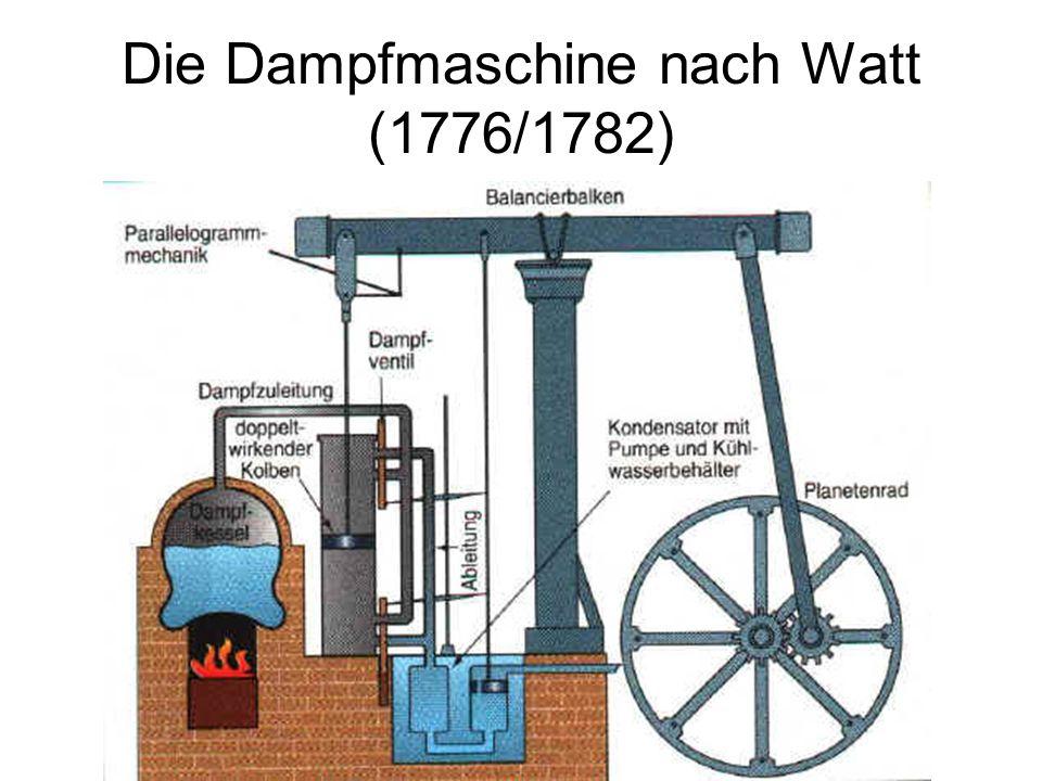 Die Dampfmaschine nach Watt (1776/1782)