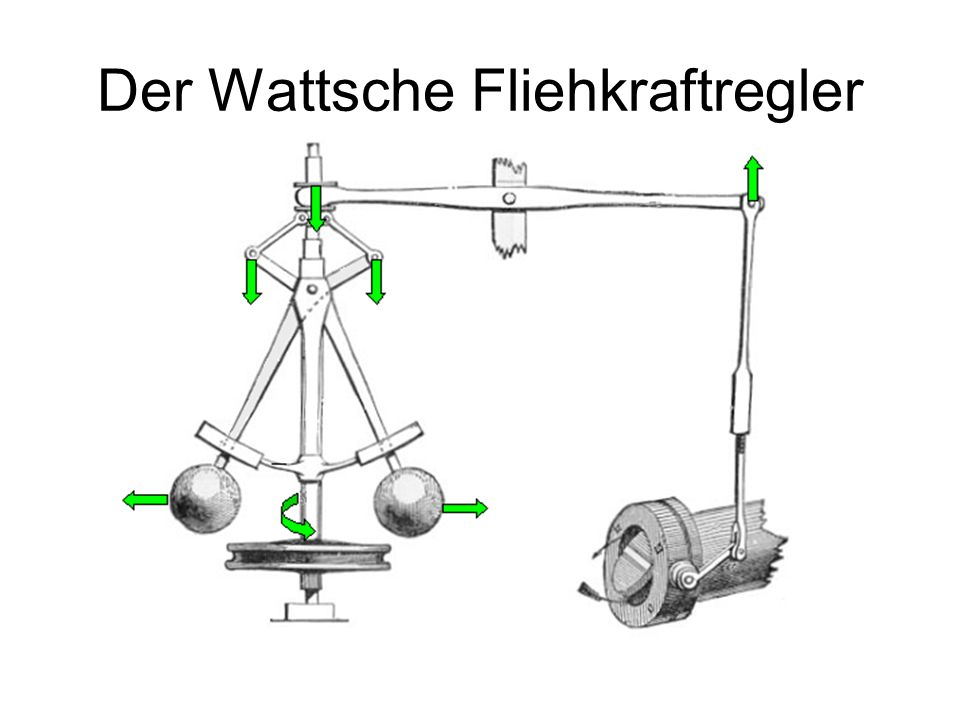 Der Wattsche Fliehkraftregler