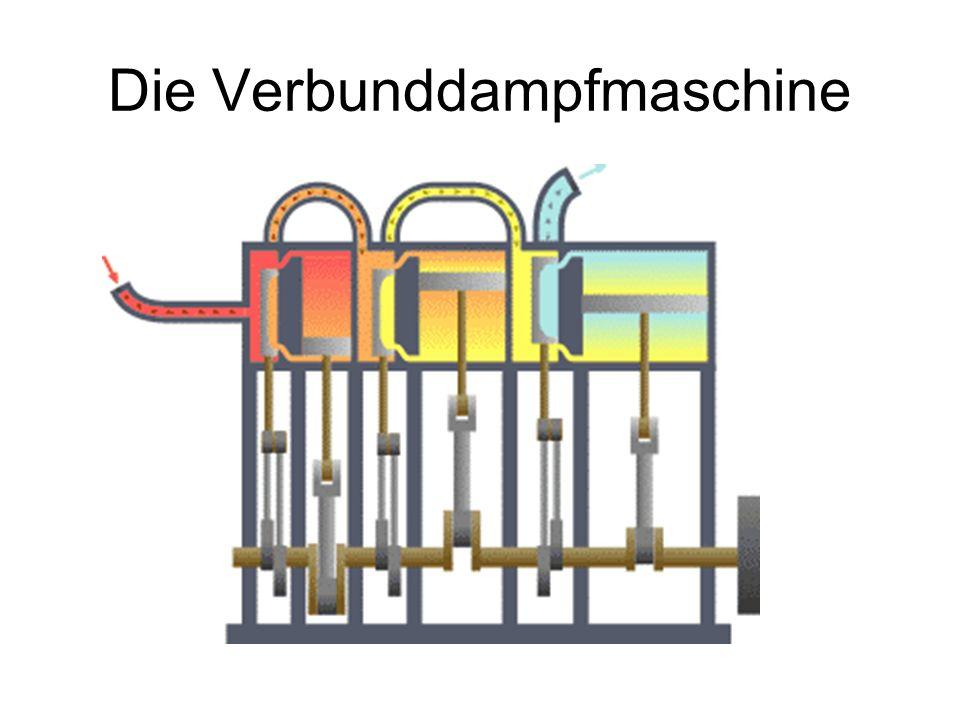 Die Verbunddampfmaschine