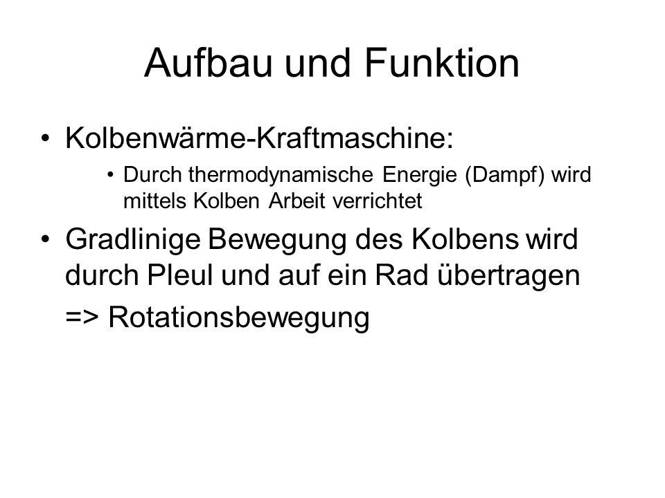 Kolbenwärme-Kraftmaschine: Durch thermodynamische Energie (Dampf) wird mittels Kolben Arbeit verrichtet Gradlinige Bewegung des Kolbens wird durch Ple