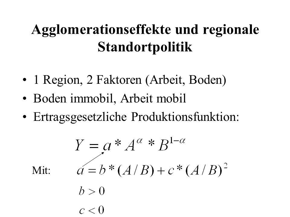Agglomerationseffekte und regionale Standortpolitik 1 Region, 2 Faktoren (Arbeit, Boden) Boden immobil, Arbeit mobil Ertragsgesetzliche Produktionsfun