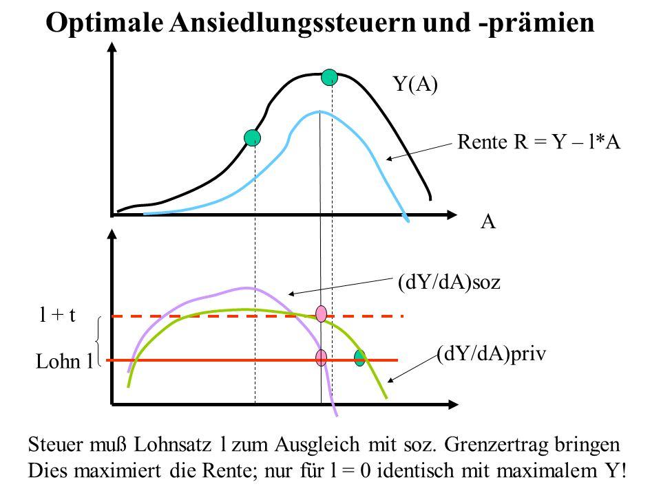 A Y(A) (dY/dA)soz (dY/dA)priv Lohn l Optimale Ansiedlungssteuern und -prämien l + t Steuer muß Lohnsatz l zum Ausgleich mit soz. Grenzertrag bringen D