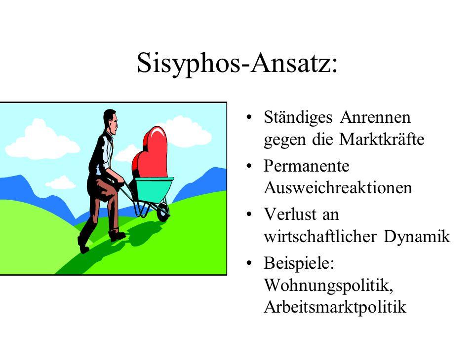 Sisyphos-Ansatz: Ständiges Anrennen gegen die Marktkräfte Permanente Ausweichreaktionen Verlust an wirtschaftlicher Dynamik Beispiele: Wohnungspolitik