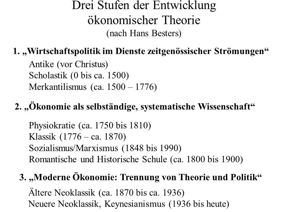 Drei Stufen der Entwicklung ökonomischer Theorie (nach Hans Besters) 1. Wirtschaftspolitik im Dienste zeitgenössischer Strömungen Antike (vor Christus
