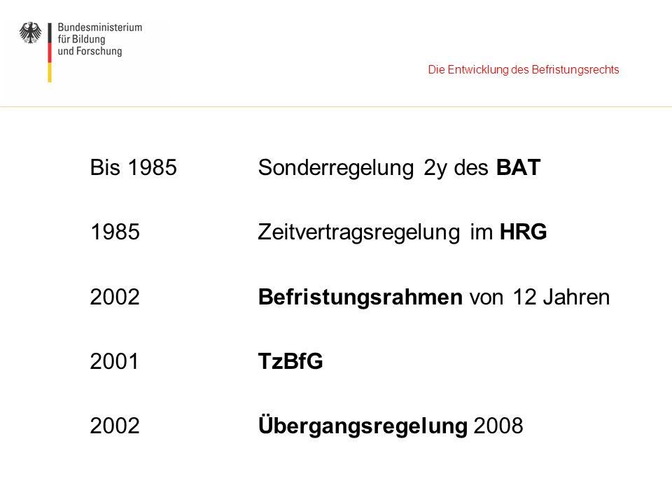 Die Entwicklung des Befristungsrechts Bis 1985Sonderregelung 2y des BAT 1985Zeitvertragsregelung im HRG 2002Befristungsrahmen von 12 Jahren 2001TzBfG