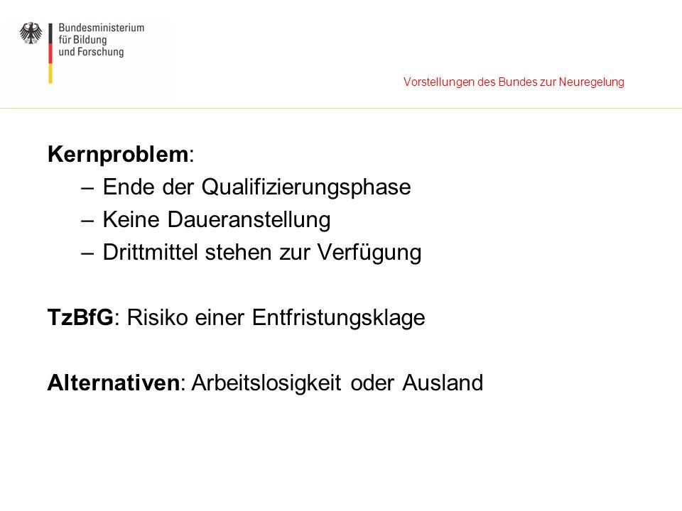 Vorstellungen des Bundes zur Neuregelung Kernproblem: –Ende der Qualifizierungsphase –Keine Daueranstellung –Drittmittel stehen zur Verfügung TzBfG: R