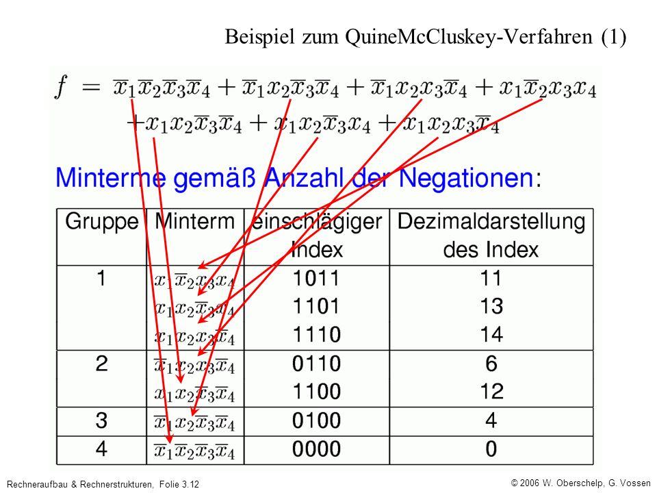 Rechneraufbau & Rechnerstrukturen, Folie 3.12 © 2006 W. Oberschelp, G. Vossen Beispiel zum QuineMcCluskey-Verfahren (1)