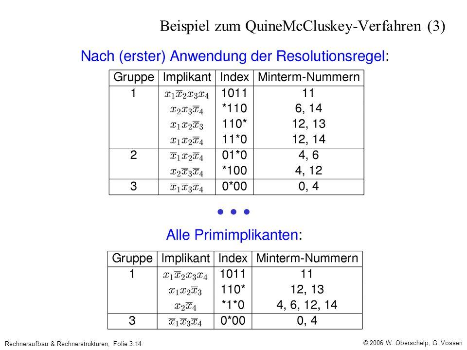 Rechneraufbau & Rechnerstrukturen, Folie 3.14 © 2006 W. Oberschelp, G. Vossen... Beispiel zum QuineMcCluskey-Verfahren (3)