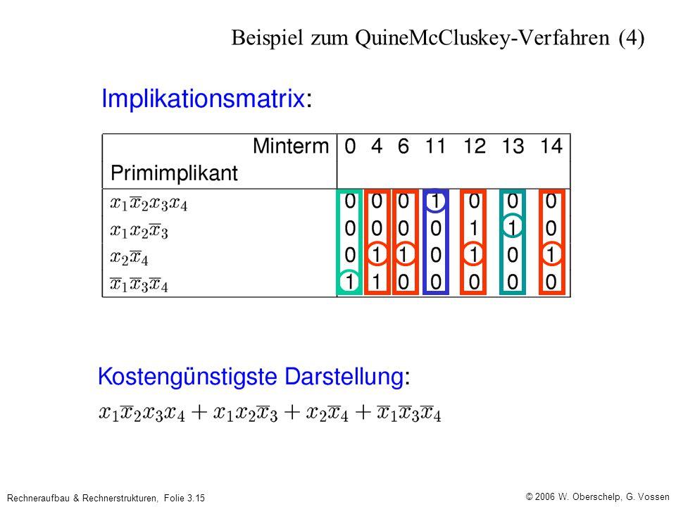 Rechneraufbau & Rechnerstrukturen, Folie 3.15 © 2006 W. Oberschelp, G. Vossen Beispiel zum QuineMcCluskey-Verfahren (4)