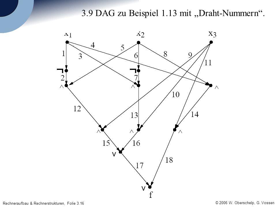 Rechneraufbau & Rechnerstrukturen, Folie 3.16 © 2006 W. Oberschelp, G. Vossen 3.9 DAG zu Beispiel 1.13 mit Draht-Nummern.