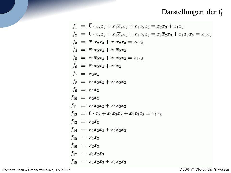 Rechneraufbau & Rechnerstrukturen, Folie 3.17 © 2006 W. Oberschelp, G. Vossen Darstellungen der f i