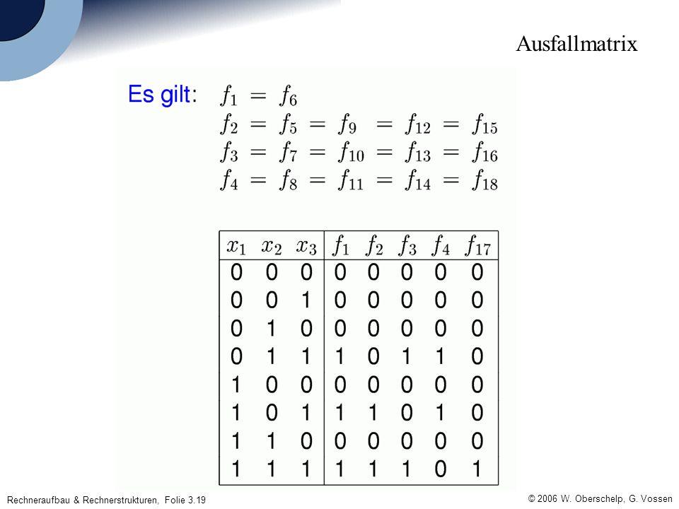 Rechneraufbau & Rechnerstrukturen, Folie 3.19 © 2006 W. Oberschelp, G. Vossen Ausfallmatrix
