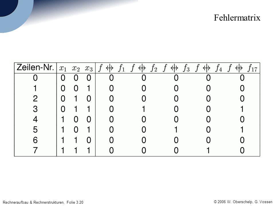 Rechneraufbau & Rechnerstrukturen, Folie 3.20 © 2006 W. Oberschelp, G. Vossen Fehlermatrix