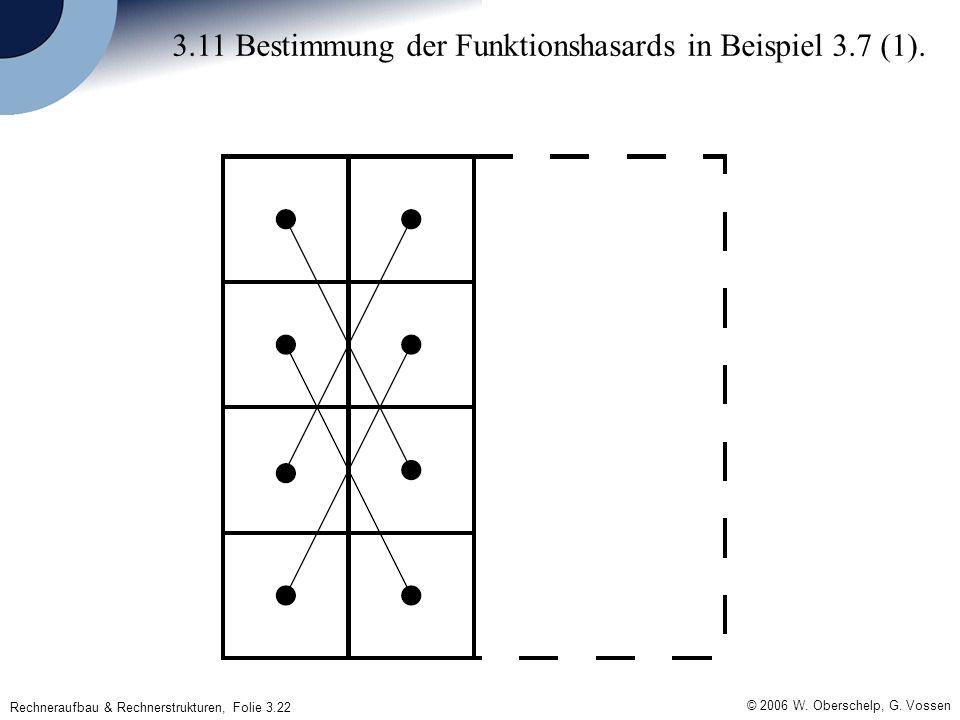 Rechneraufbau & Rechnerstrukturen, Folie 3.22 © 2006 W. Oberschelp, G. Vossen 3.11 Bestimmung der Funktionshasards in Beispiel 3.7 (1).