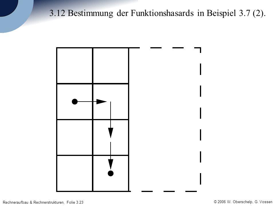 Rechneraufbau & Rechnerstrukturen, Folie 3.23 © 2006 W. Oberschelp, G. Vossen 3.12 Bestimmung der Funktionshasards in Beispiel 3.7 (2).