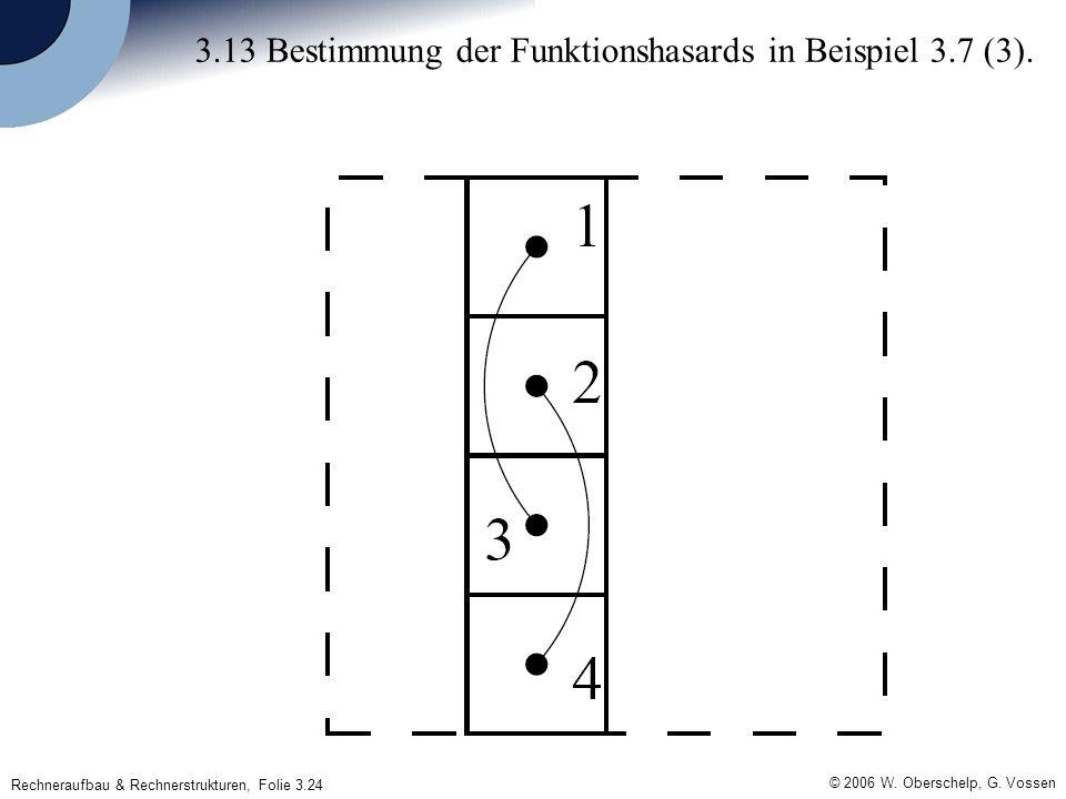 Rechneraufbau & Rechnerstrukturen, Folie 3.24 © 2006 W. Oberschelp, G. Vossen 3.13 Bestimmung der Funktionshasards in Beispiel 3.7 (3).
