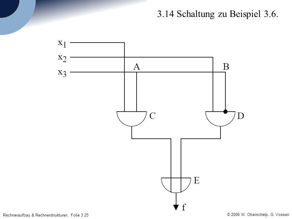 Rechneraufbau & Rechnerstrukturen, Folie 3.25 © 2006 W. Oberschelp, G. Vossen 3.14 Schaltung zu Beispiel 3.6.