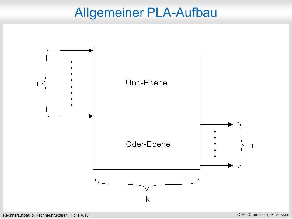 Rechneraufbau & Rechnerstrukturen, Folie 6.10 © W. Oberschelp, G. Vossen Allgemeiner PLA-Aufbau