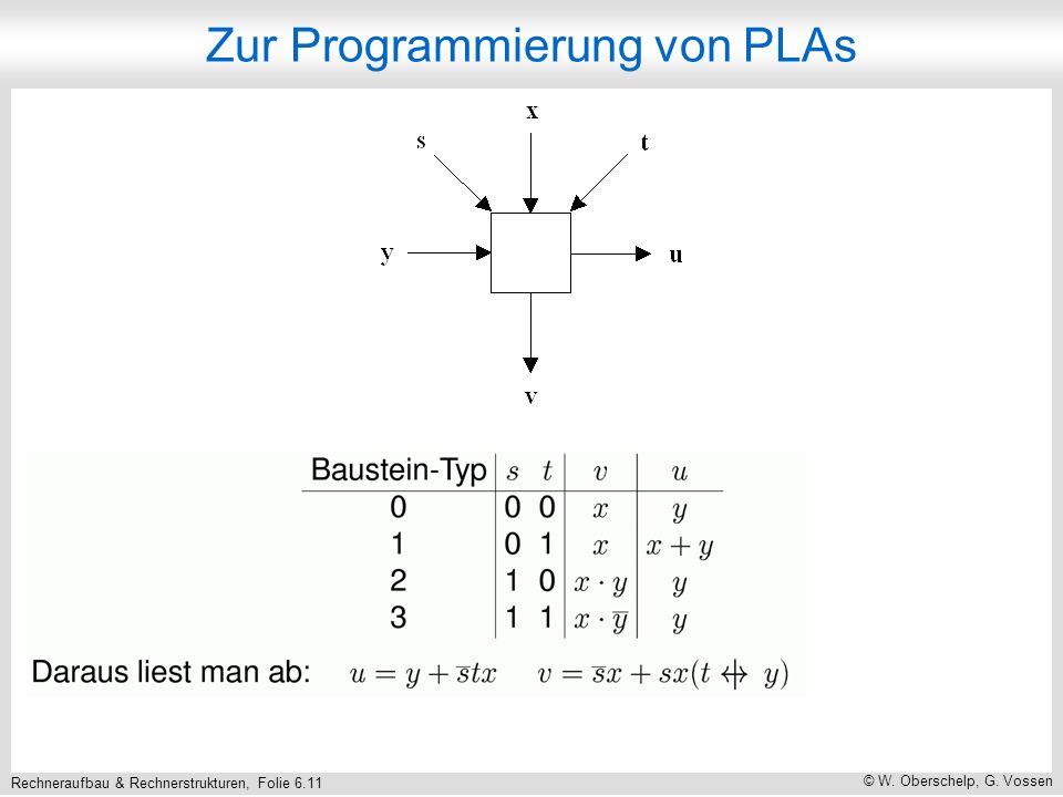 Rechneraufbau & Rechnerstrukturen, Folie 6.11 © W. Oberschelp, G. Vossen Zur Programmierung von PLAs