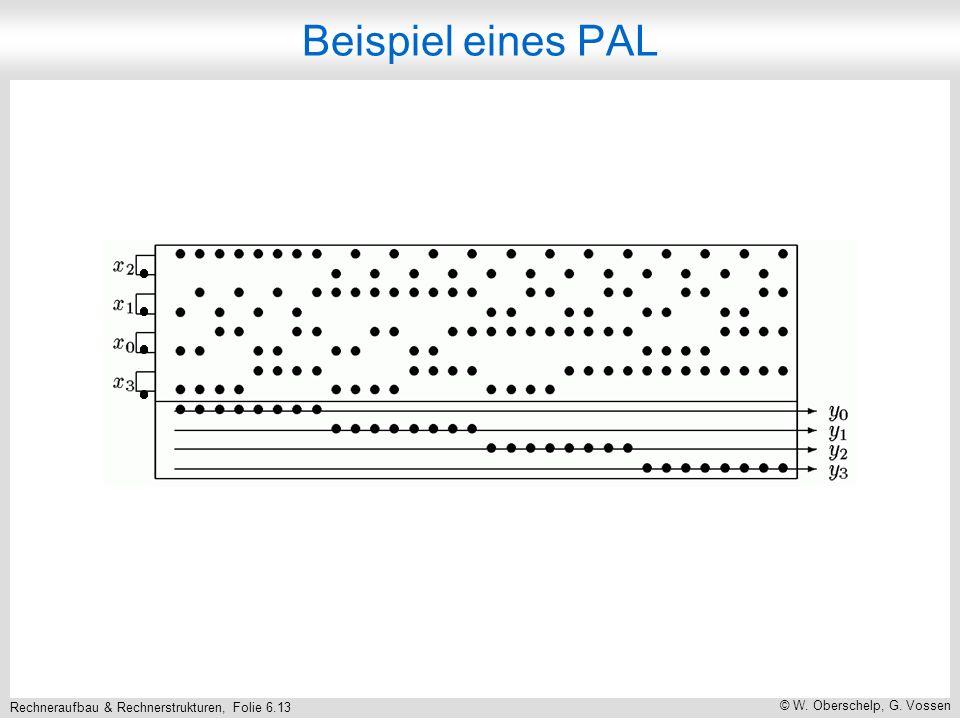 Rechneraufbau & Rechnerstrukturen, Folie 6.13 © W. Oberschelp, G. Vossen Beispiel eines PAL