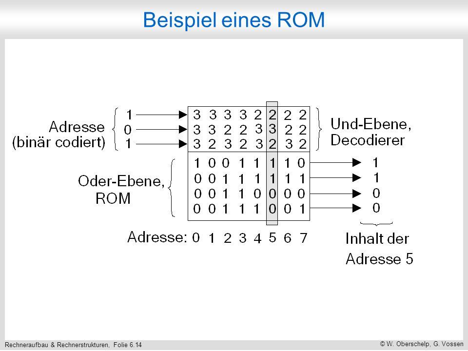 Rechneraufbau & Rechnerstrukturen, Folie 6.14 © W. Oberschelp, G. Vossen Beispiel eines ROM