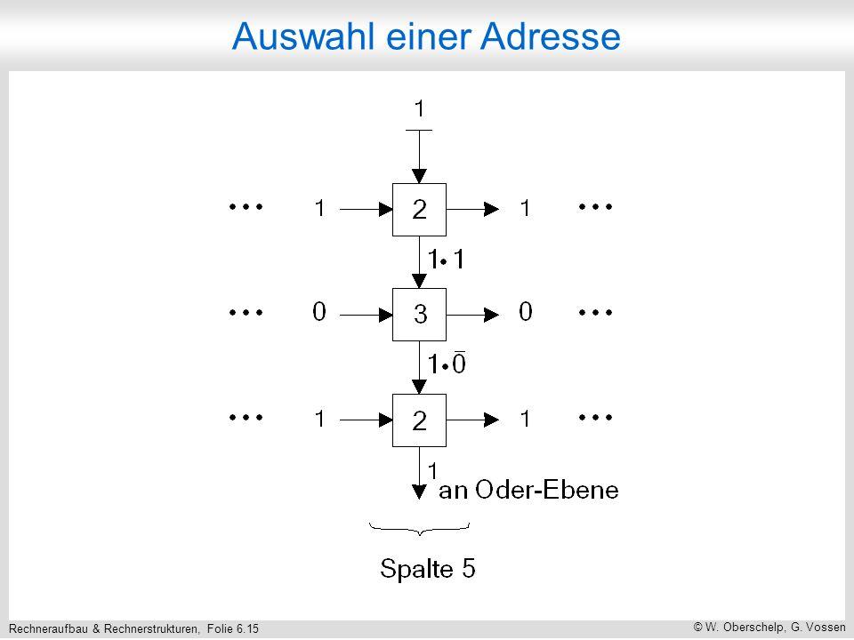 Rechneraufbau & Rechnerstrukturen, Folie 6.15 © W. Oberschelp, G. Vossen Auswahl einer Adresse