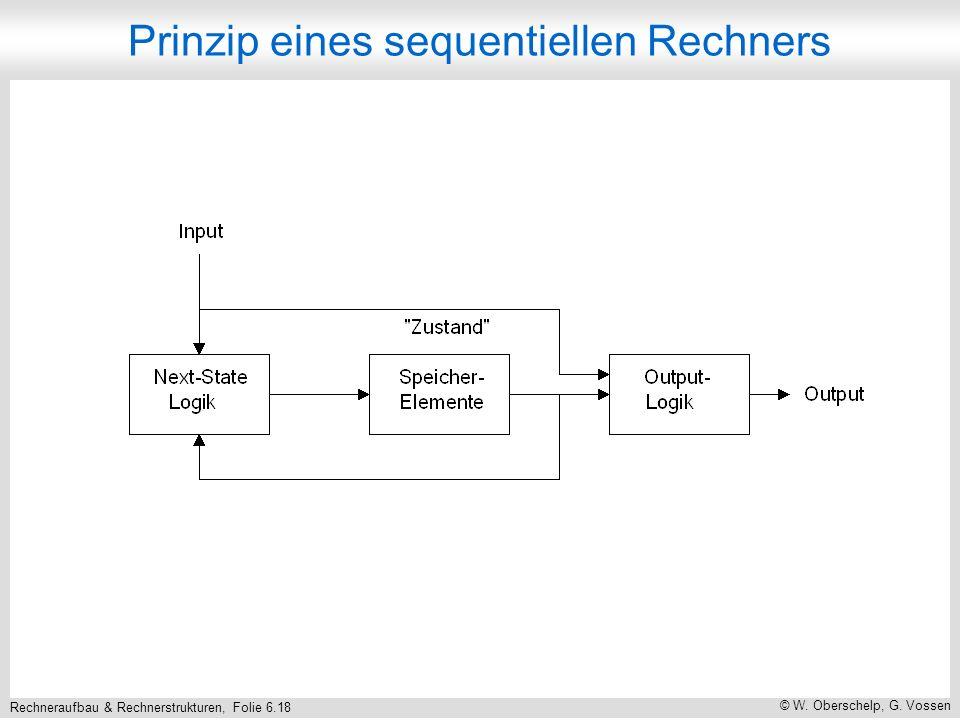 Rechneraufbau & Rechnerstrukturen, Folie 6.18 © W. Oberschelp, G. Vossen Prinzip eines sequentiellen Rechners