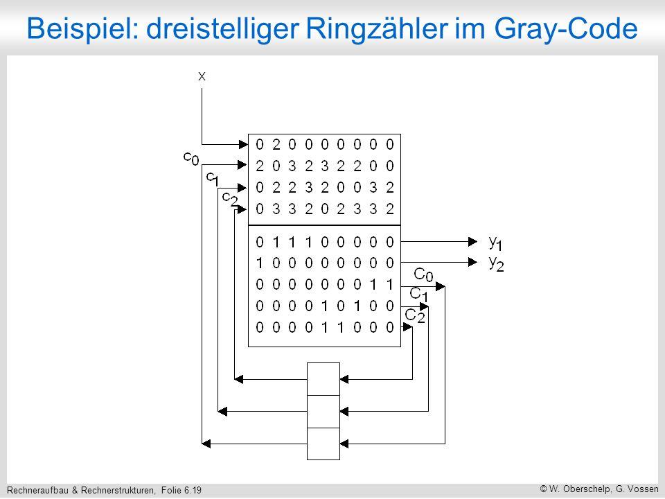 Rechneraufbau & Rechnerstrukturen, Folie 6.19 © W. Oberschelp, G. Vossen Beispiel: dreistelliger Ringzähler im Gray-Code