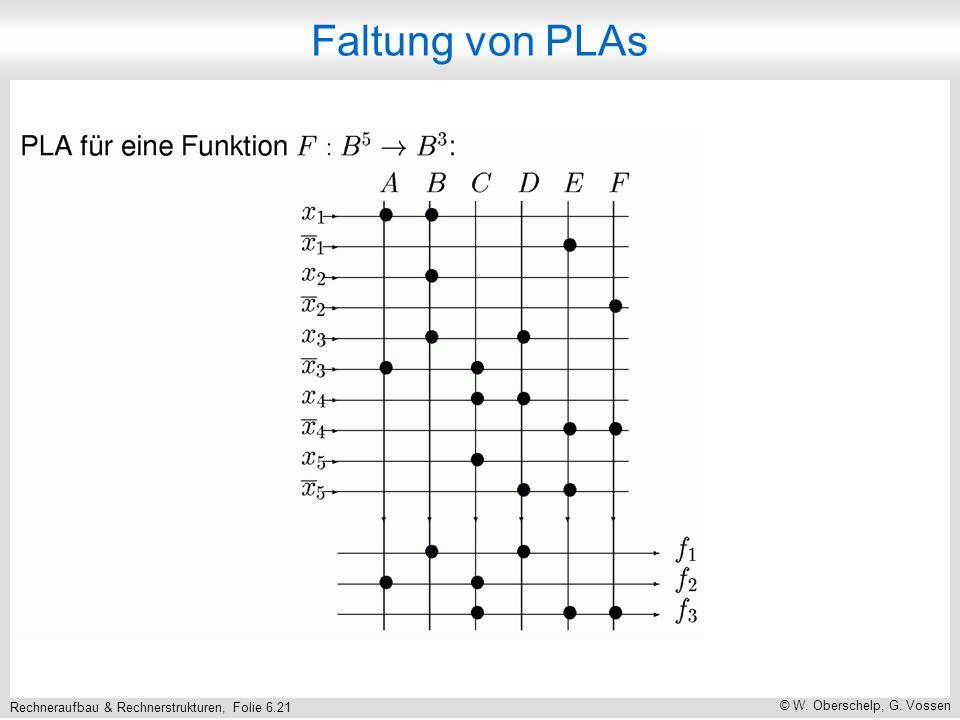Rechneraufbau & Rechnerstrukturen, Folie 6.21 © W. Oberschelp, G. Vossen Faltung von PLAs