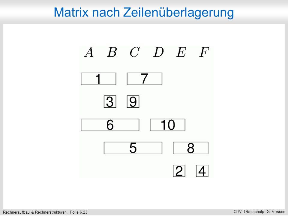 Rechneraufbau & Rechnerstrukturen, Folie 6.23 © W. Oberschelp, G. Vossen Matrix nach Zeilenüberlagerung