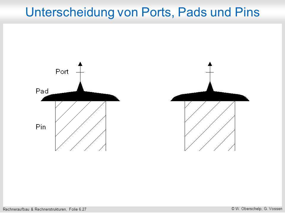 Rechneraufbau & Rechnerstrukturen, Folie 6.27 © W. Oberschelp, G. Vossen Unterscheidung von Ports, Pads und Pins