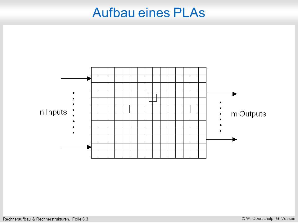 Rechneraufbau & Rechnerstrukturen, Folie 6.3 © W. Oberschelp, G. Vossen Aufbau eines PLAs