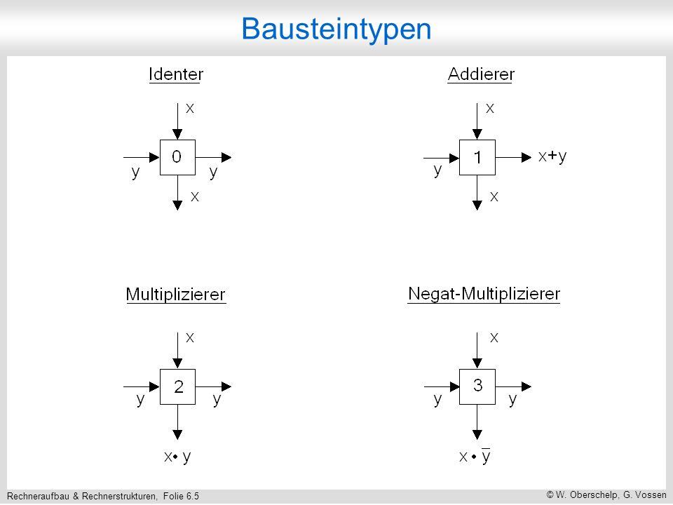 Rechneraufbau & Rechnerstrukturen, Folie 6.5 © W. Oberschelp, G. Vossen Bausteintypen