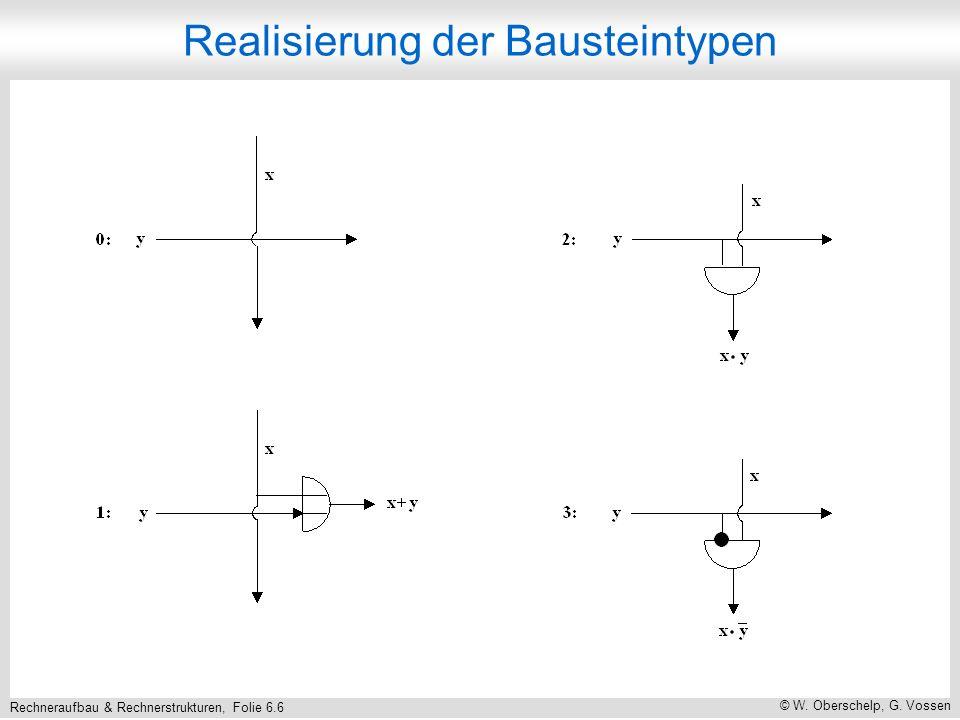 Rechneraufbau & Rechnerstrukturen, Folie 6.6 © W. Oberschelp, G. Vossen Realisierung der Bausteintypen