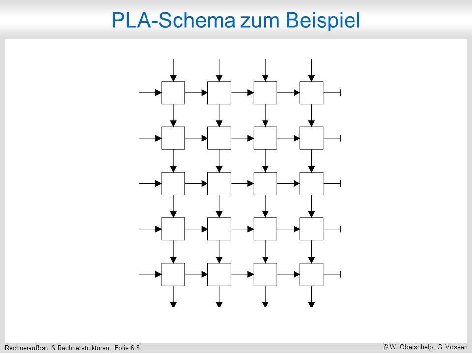 Rechneraufbau & Rechnerstrukturen, Folie 6.8 © W. Oberschelp, G. Vossen PLA-Schema zum Beispiel