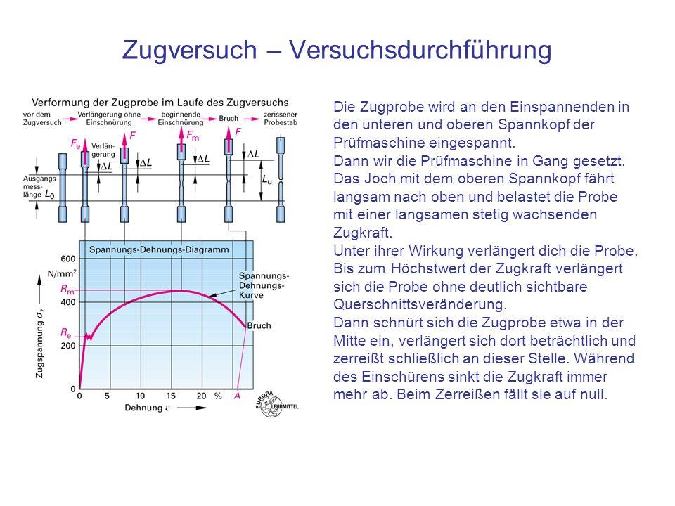 Zugversuch – Versuchsauswertung Während des Zugversuchs wird mit einer Messeinrichtung die auf die Probe wirkende Kraft F und die Verlängerung dl fortlaufend gemessen.