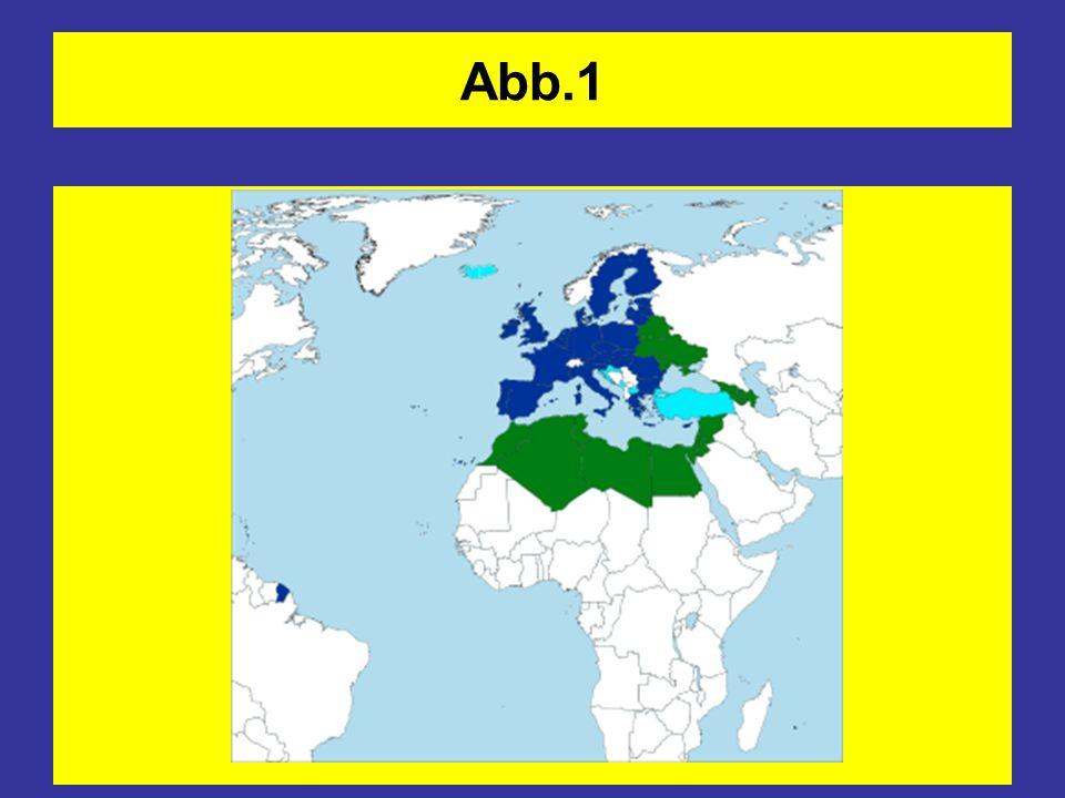 Abb.1