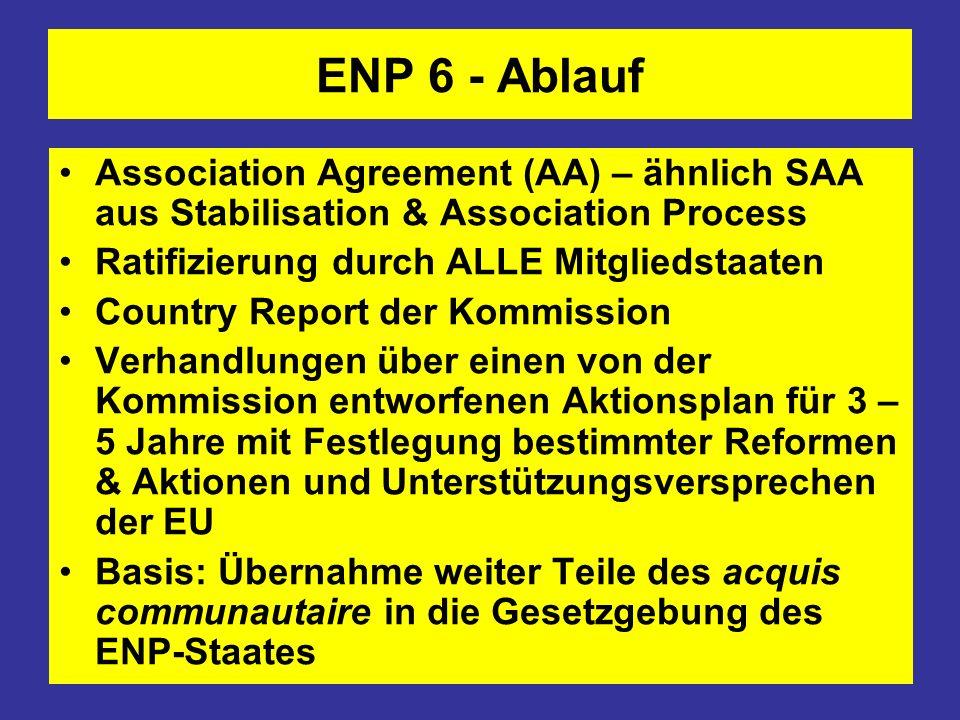 ENP 6 - Ablauf Association Agreement (AA) – ähnlich SAA aus Stabilisation & Association Process Ratifizierung durch ALLE Mitgliedstaaten Country Repor