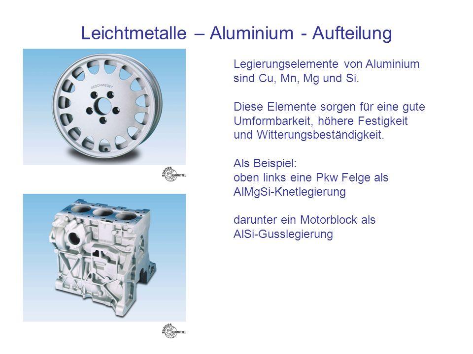 Leichtmetalle – Aluminium - Aufteilung Legierungselemente von Aluminium sind Cu, Mn, Mg und Si. Diese Elemente sorgen für eine gute Umformbarkeit, höh