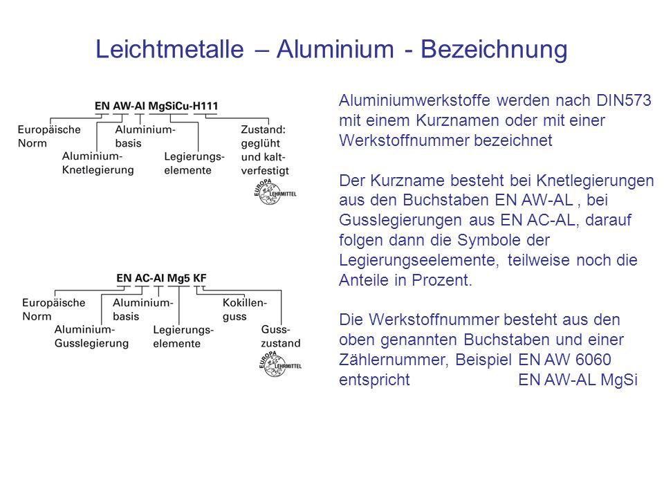 Leichtmetalle – Aluminium - Bezeichnung Aluminiumwerkstoffe werden nach DIN573 mit einem Kurznamen oder mit einer Werkstoffnummer bezeichnet Der Kurzn