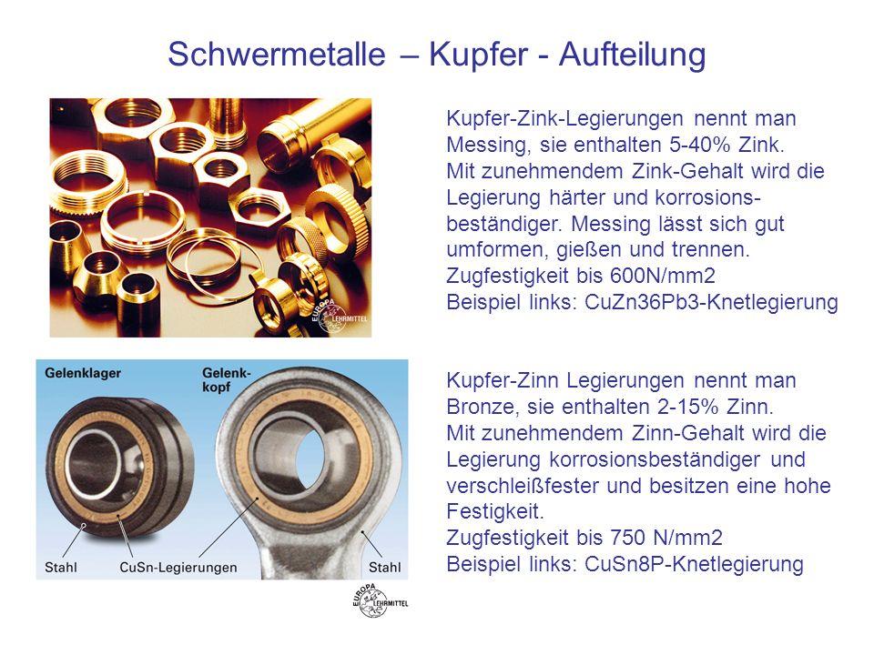 Schwermetalle – Kupfer - Aufteilung Kupfer-Zink-Legierungen nennt man Messing, sie enthalten 5-40% Zink. Mit zunehmendem Zink-Gehalt wird die Legierun