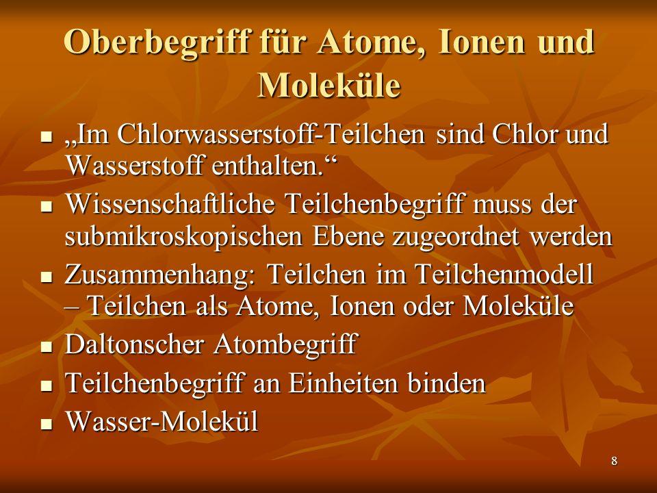 8 Oberbegriff für Atome, Ionen und Moleküle Im Chlorwasserstoff-Teilchen sind Chlor und Wasserstoff enthalten. Im Chlorwasserstoff-Teilchen sind Chlor