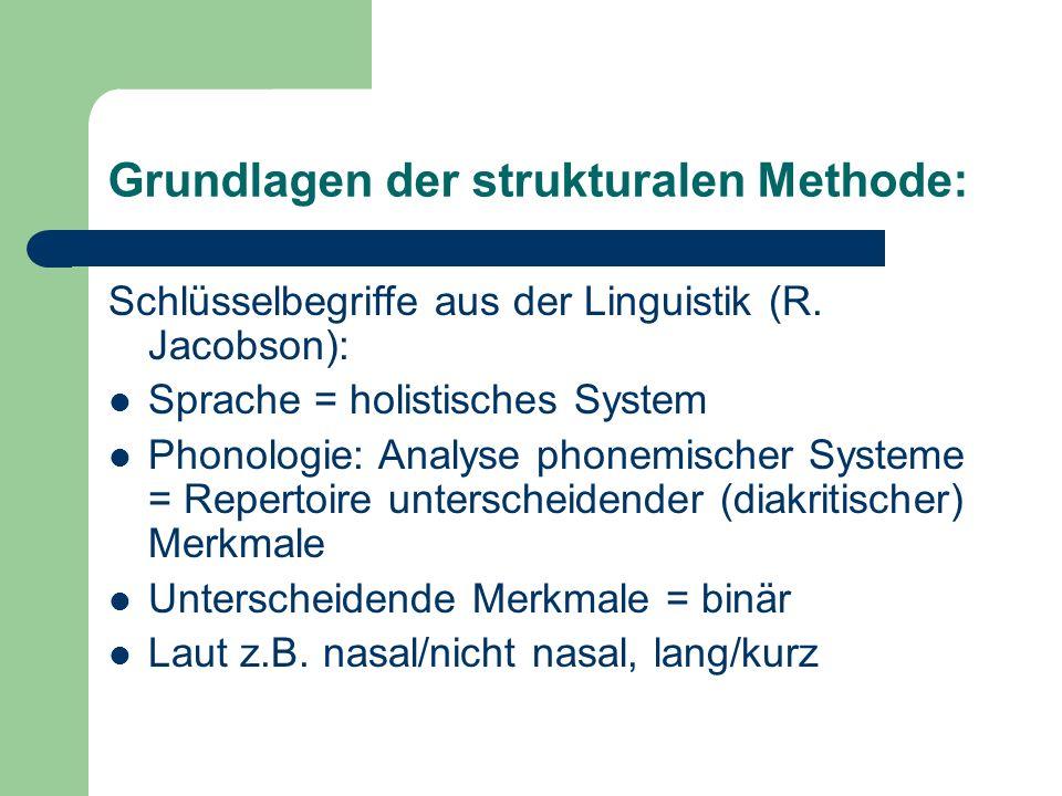 Grundlagen der strukturalen Methode: Schlüsselbegriffe aus der Linguistik (R. Jacobson): Sprache = holistisches System Phonologie: Analyse phonemische