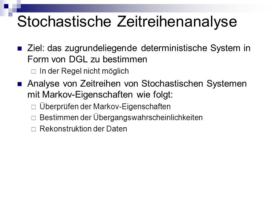 Stochastische Zeitreihenanalyse Ziel: das zugrundeliegende deterministische System in Form von DGL zu bestimmen In der Regel nicht möglich Analyse von Zeitreihen von Stochastischen Systemen mit Markov-Eigenschaften wie folgt: Überprüfen der Markov-Eigenschaften Bestimmen der Übergangswahrscheinlichkeiten Rekonstruktion der Daten