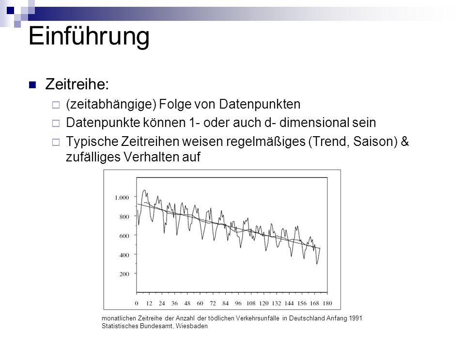 Einführung Zeitreihe: (zeitabhängige) Folge von Datenpunkten Datenpunkte können 1- oder auch d- dimensional sein Typische Zeitreihen weisen regelmäßiges (Trend, Saison) & zufälliges Verhalten auf monatlichen Zeitreihe der Anzahl der tödlichen Verkehrsunfälle in Deutschland Anfang 1991 Statistisches Bundesamt, Wiesbaden