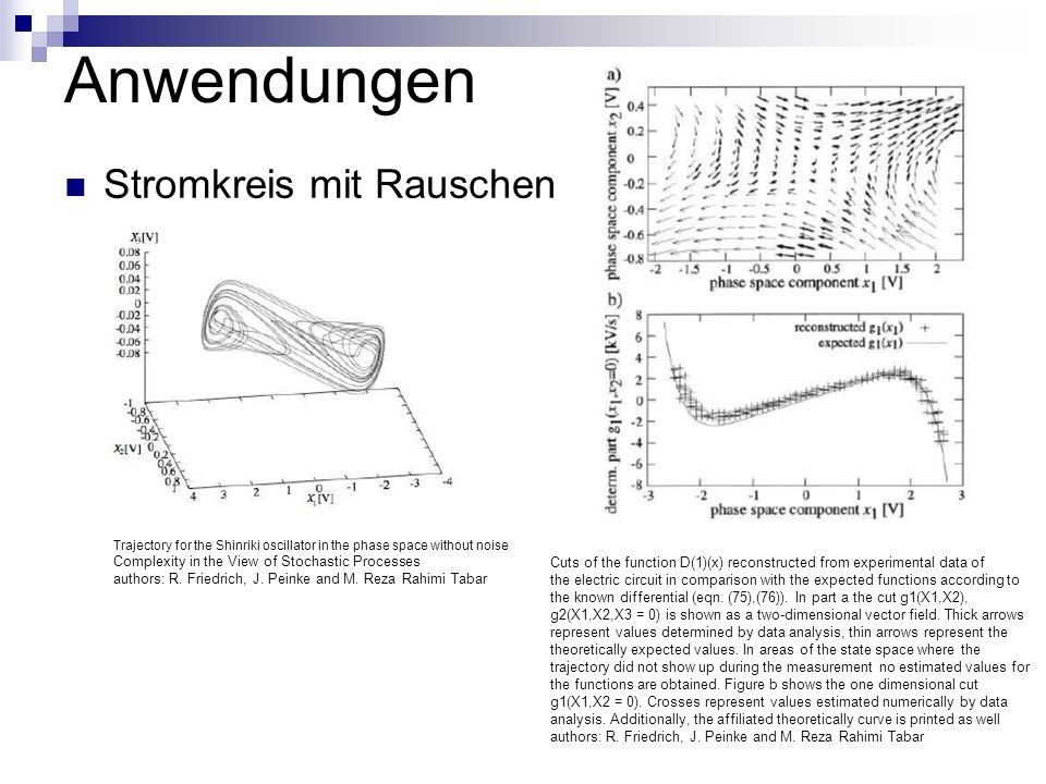 Anwendungen Stromkreis mit Rauschen Trajectory for the Shinriki oscillator in the phase space without noise Complexity in the View of Stochastic Processes authors: R.
