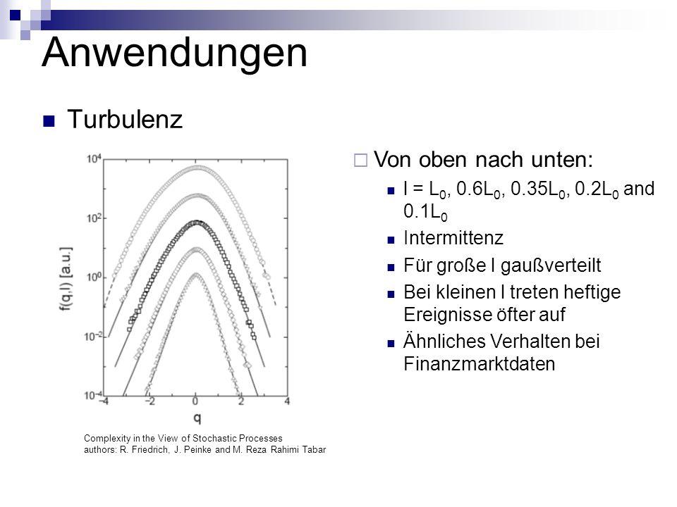 Anwendungen Turbulenz Von oben nach unten: l = L 0, 0.6L 0, 0.35L 0, 0.2L 0 and 0.1L 0 Intermittenz Für große l gaußverteilt Bei kleinen l treten heftige Ereignisse öfter auf Ähnliches Verhalten bei Finanzmarktdaten Complexity in the View of Stochastic Processes authors: R.
