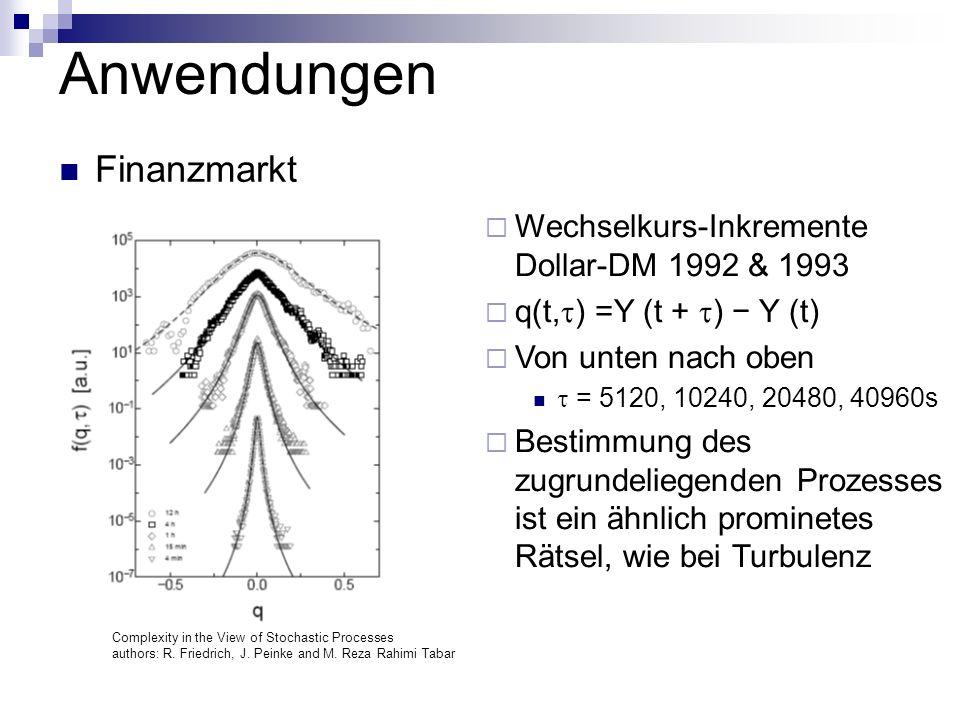 Anwendungen Finanzmarkt Wechselkurs-Inkremente Dollar-DM 1992 & 1993 q(t, ) =Y (t + ) Y (t) Von unten nach oben = 5120, 10240, 20480, 40960s Bestimmung des zugrundeliegenden Prozesses ist ein ähnlich prominetes Rätsel, wie bei Turbulenz Complexity in the View of Stochastic Processes authors: R.