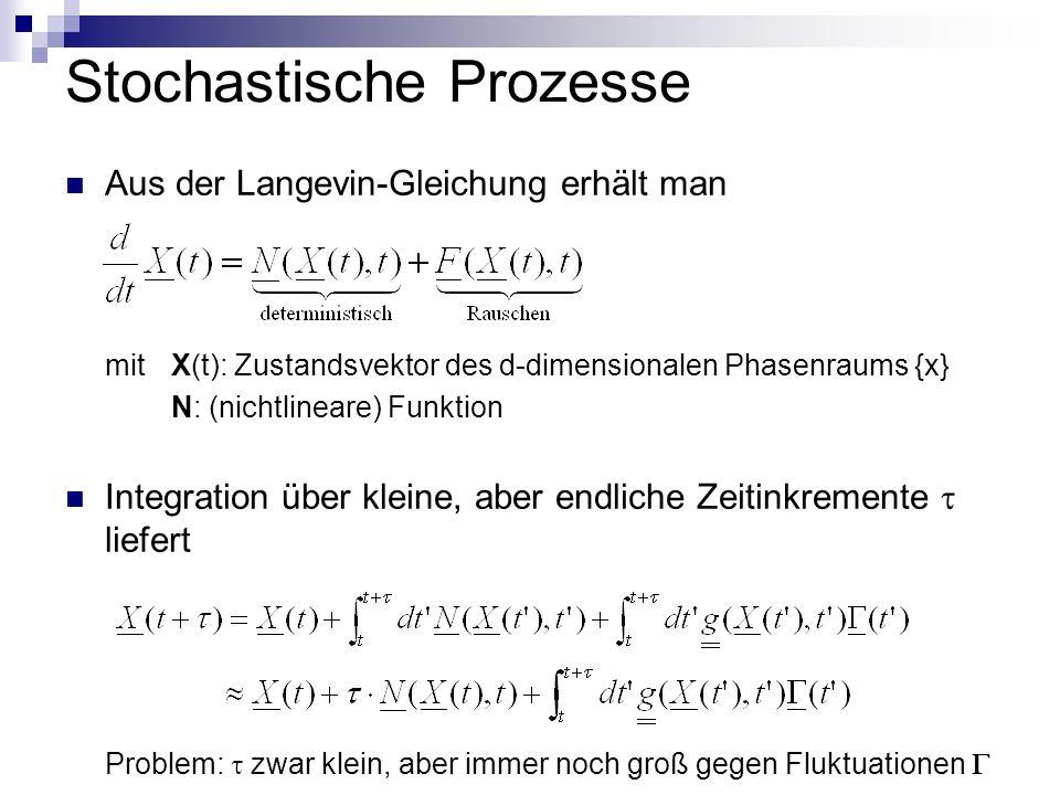 Stochastische Prozesse Aus der Langevin-Gleichung erhält man mit X(t): Zustandsvektor des d-dimensionalen Phasenraums {x} N: (nichtlineare) Funktion Integration über kleine, aber endliche Zeitinkremente liefert Problem: zwar klein, aber immer noch groß gegen Fluktuationen