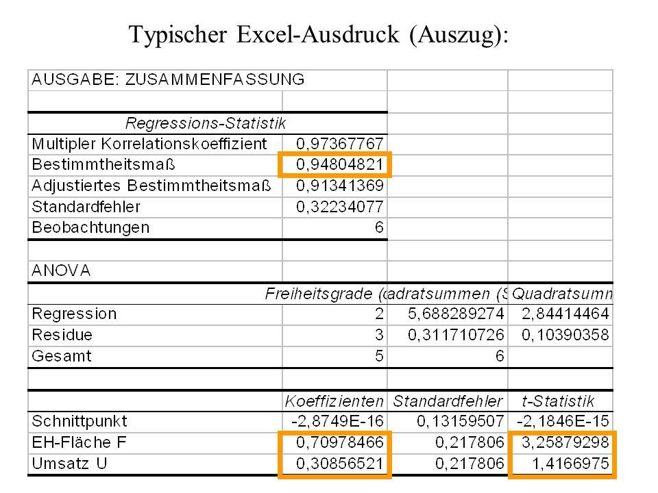 Typischer Excel-Ausdruck (Auszug):